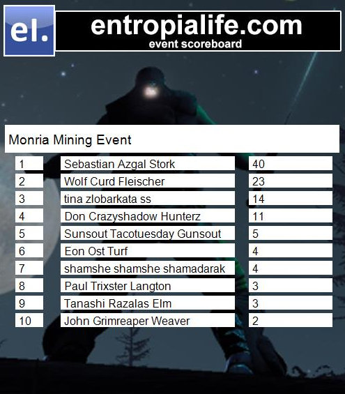 5-WeekEvent-Mining-022716.png
